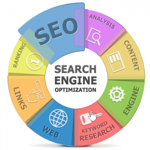 search engine optimization company philadelphia